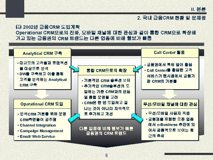 II. 본론 2. 국내 금융CRM 현황 및 문제점 & 2002년 금융CRM 도입계획 Operational CRM으로의