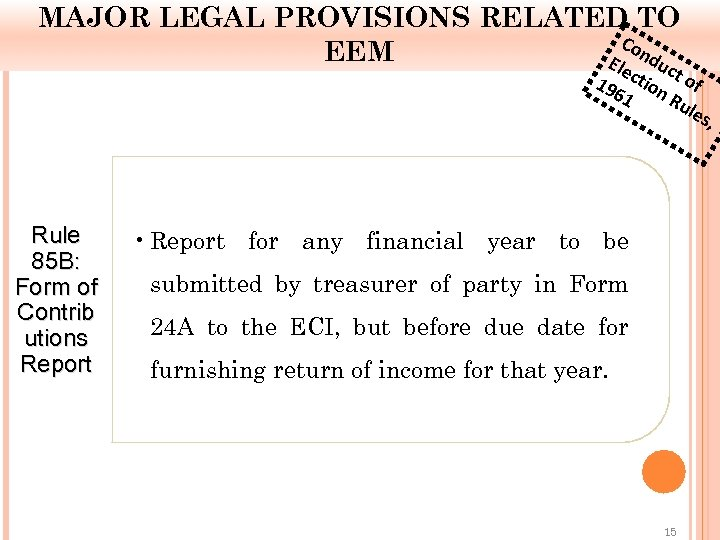 MAJOR LEGAL PROVISIONS RELATED TO Co EEM Ele nduc 19 ction t of 61