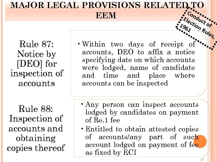 MAJOR LEGAL PROVISIONS RELATED TO Co EEM Ele nduc Rule 87: Notice by [DEO]