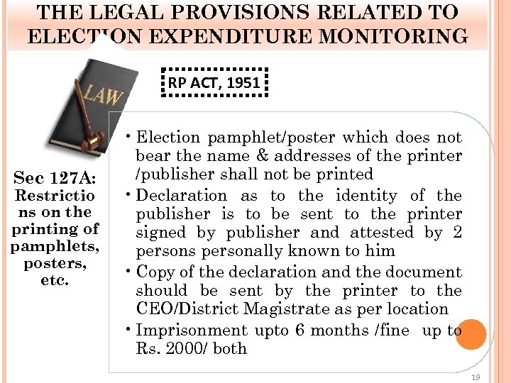 THE LEGAL PROVISIONS RELATED TO ELECTION EXPENDITURE MONITORING RP ACT, 1951 Sec 127 A:
