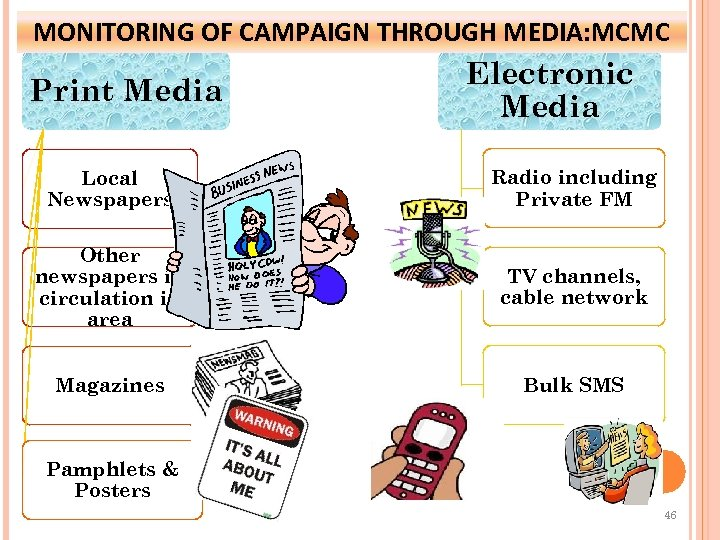 MONITORING OF CAMPAIGN THROUGH MEDIA: MCMC Print Media Electronic Media Local Newspapers Radio including