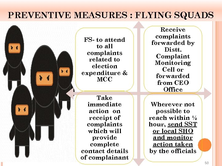 PREVENTIVE MEASURES : FLYING SQUADS FS- to attend to all complaints related to election