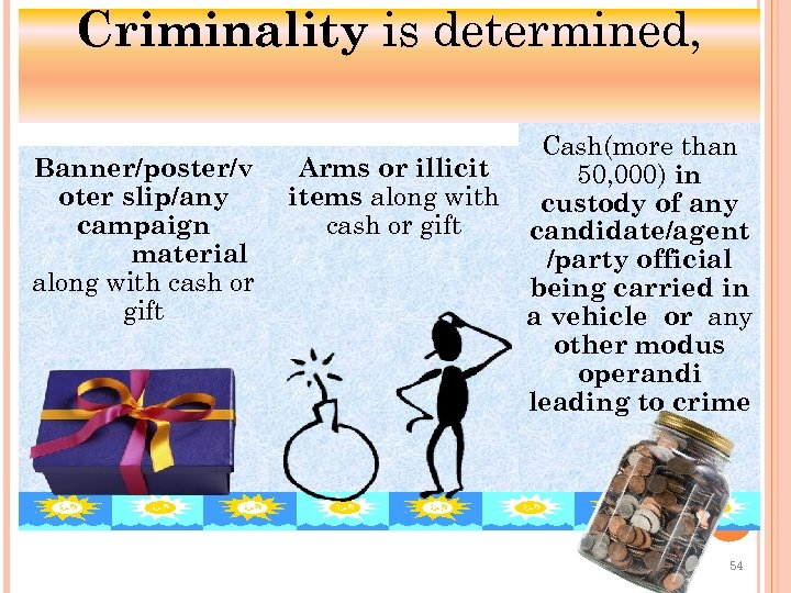 Criminality is determined, Banner/poster/v oter slip/any campaign material along with cash or gift Arms