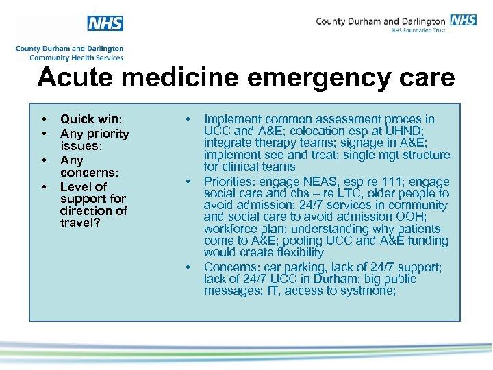 Acute medicine emergency care • • Quick win: Any priority issues: Any concerns: Level