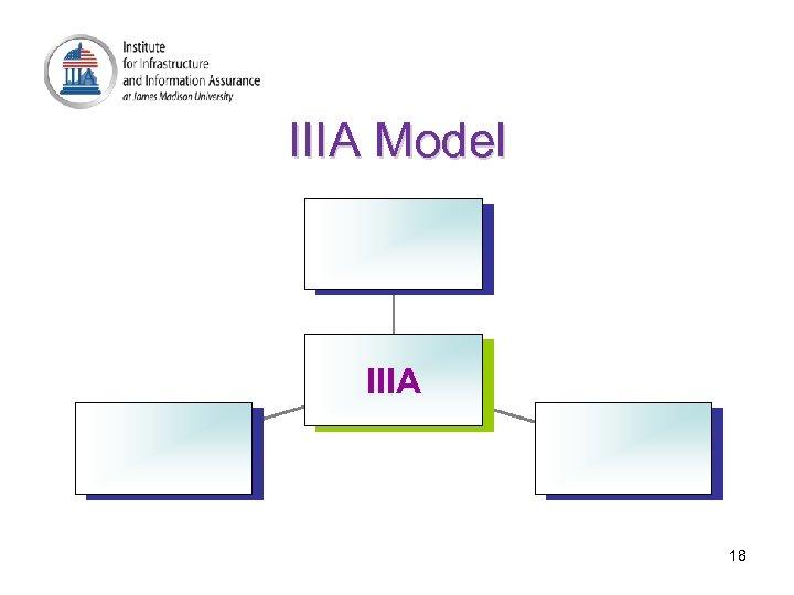 IIIA Model IIIA 18