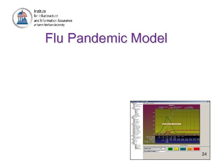 Flu Pandemic Model 24