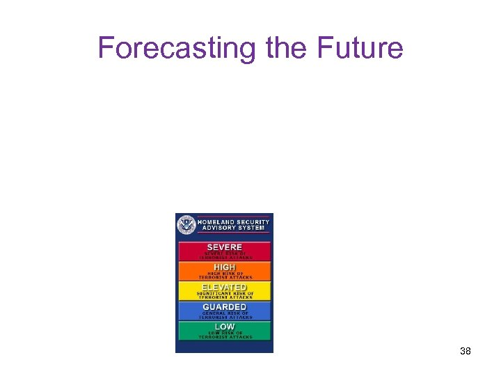 Forecasting the Future 38