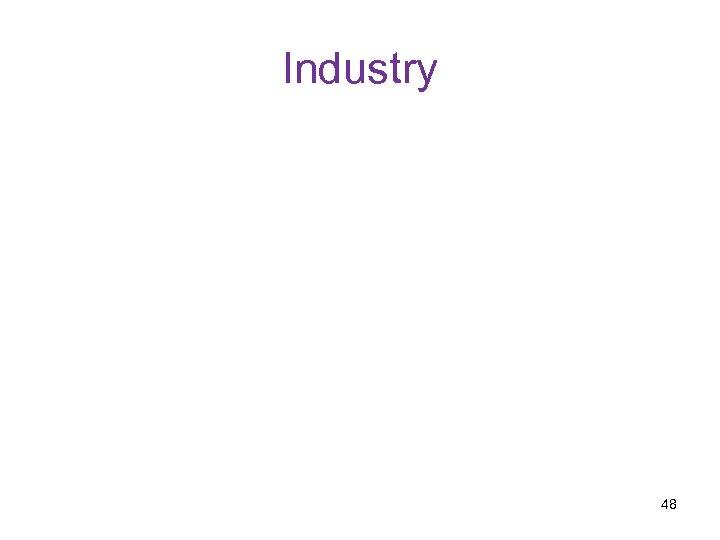 Industry 48
