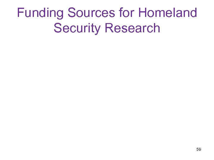Funding Sources for Homeland Security Research 59