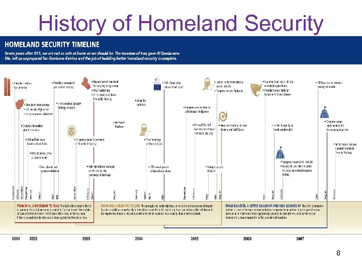 History of Homeland Security 8