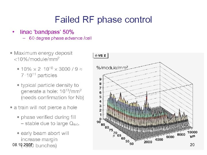 Failed RF phase control • linac 'bandpass' 50% – 60 degree phase advance /cell