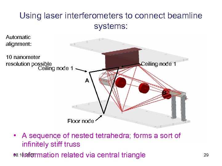 Using laser interferometers to connect beamline systems: Automatic alignment: 10 nanometer resolution possible Ceiling