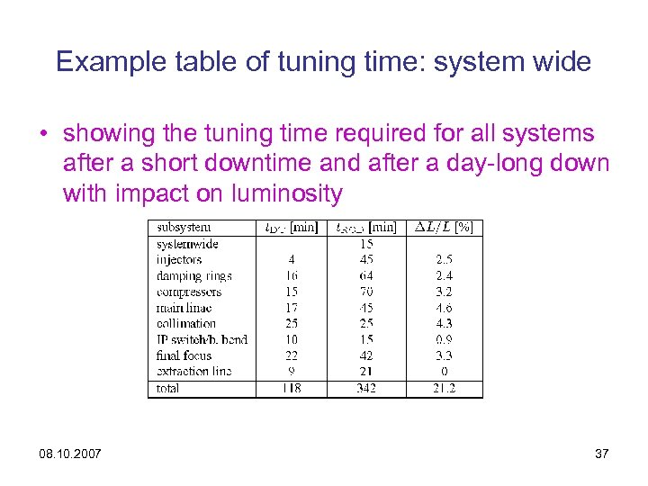 Example table of tuning time: system wide • showing the tuning time required for