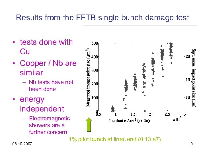 Results from the FFTB single bunch damage test • tests done with Cu •