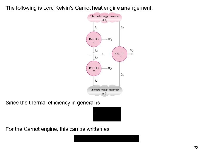 The following is Lord Kelvin's Carnot heat engine arrangement. Since thermal efficiency in general
