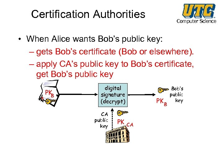 Certification Authorities Computer Science • When Alice wants Bob's public key: – gets Bob's