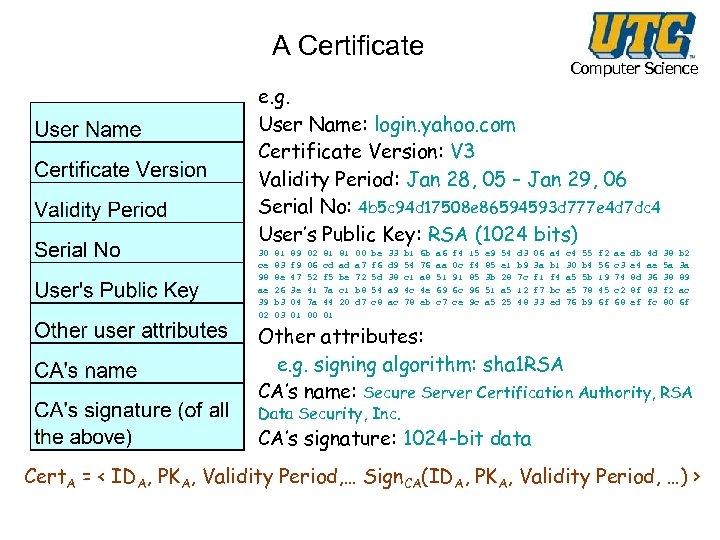 A Certificate Computer Science e. g. User Name: login. yahoo. com Certificate Version: V
