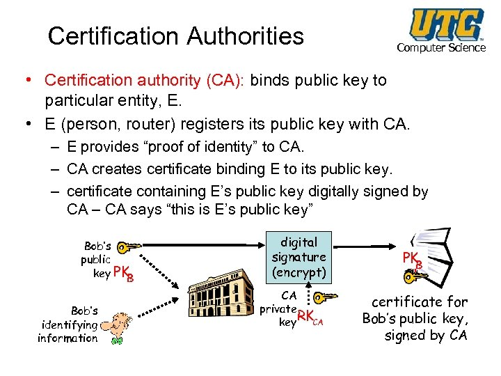 Certification Authorities Computer Science • Certification authority (CA): binds public key to particular entity,