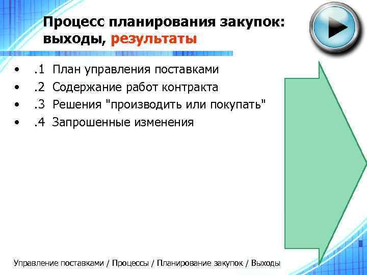 Процесс планирования закупок: выходы, результаты • • . 1. 2. 3. 4 План управления