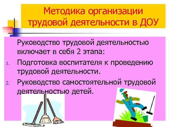 Методика организации трудовой деятельности в ДОУ 1. 2. Руководство трудовой деятельностью включает в себя