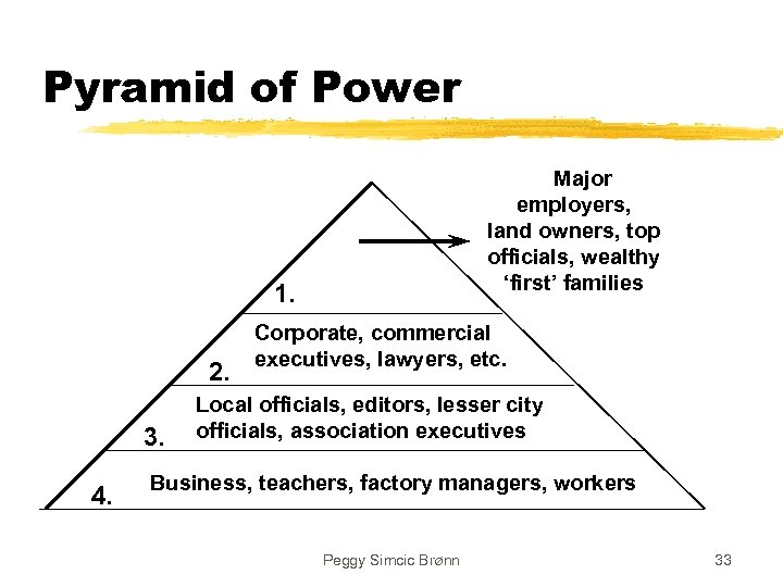 Pyramid of Power Major employers, land owners, top officials, wealthy 'first' families 1. 2.