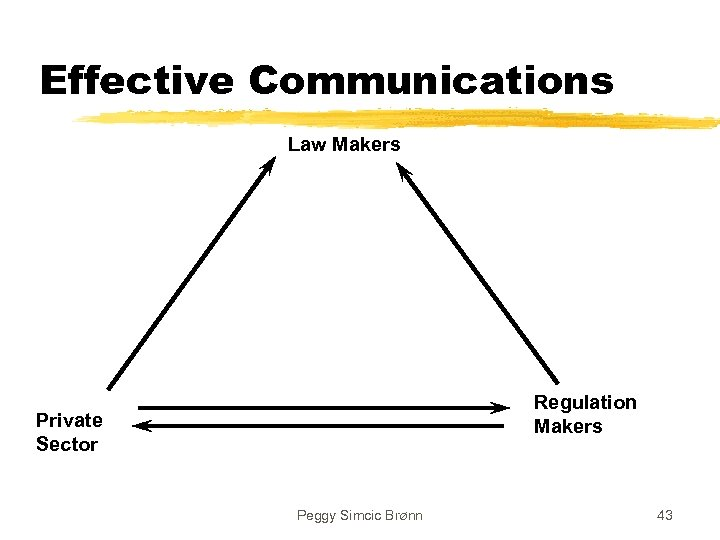 Effective Communications Law Makers Regulation Makers Private Sector Peggy Simcic Brønn 43