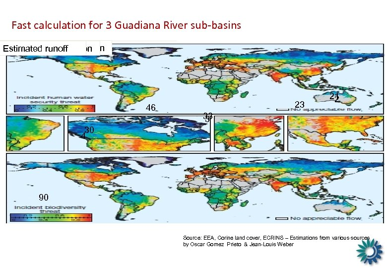 Fast calculation for 3 Guadiana River sub-basins Consumption Spontaneous Real Precipitation Estimated / population