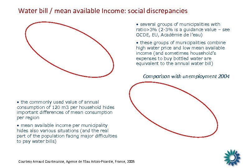 Water bill / mean available Income: social discrepancies • several groups of municipalities with