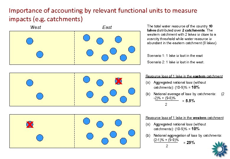 Importance of accounting by relevant functional units to measure impacts (e. g. catchments) West