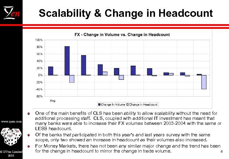 Scalability & Change in Headcount www. zyen. com © Z/Yen Limited 2005 One of