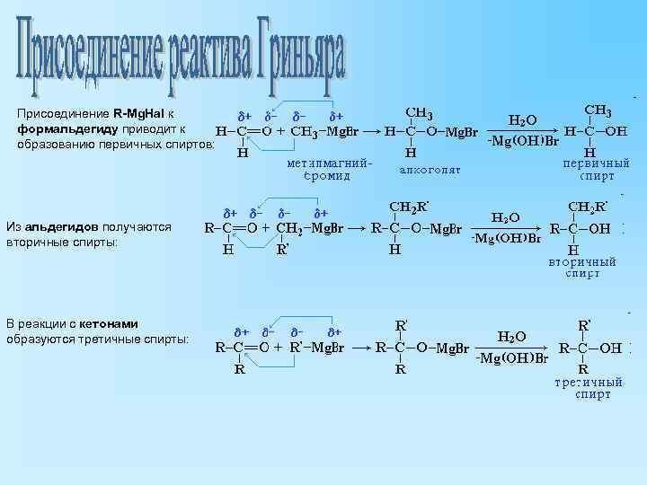 Присоединение R-Mg. Hal к формальдегиду приводит к образованию первичных спиртов: Из альдегидов получаются вторичные