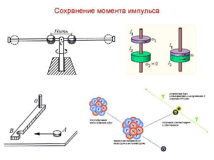 Элемент свободы - The Element of Freedom - abcdef.wiki