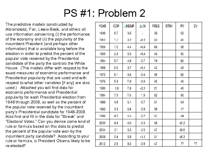 PS #1: Problem 2 The predictive models constructed by Abramowitz, Fair, Lewis-Beck, and others