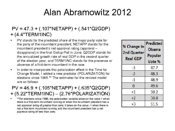 Alan Abramowitz 2012 PV = 47. 3 + (. 107*NETAPP) + (. 541*Q 2