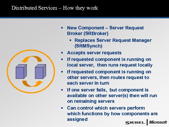 Distributed Services – How they work § New Component – Server Request Broker (SRBroker)