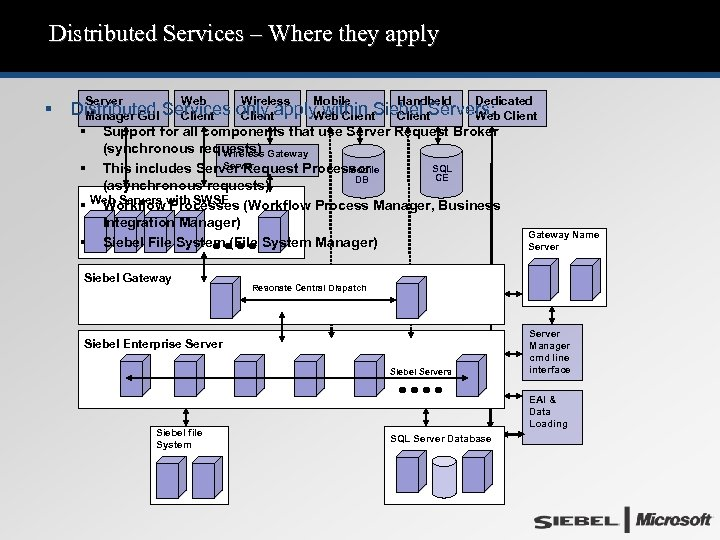 Distributed Services – Where they apply § Server Web Wireless Mobile Handheld Dedicated Distributed