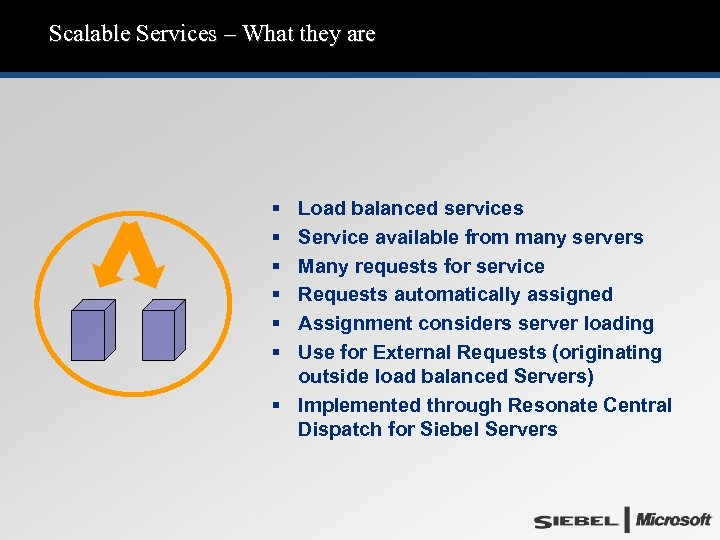 Scalable Services – What they are § § § Load balanced services Service available