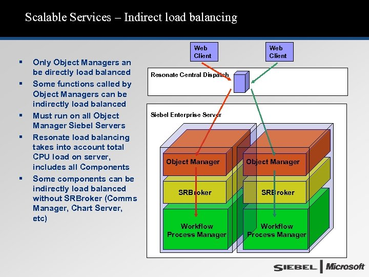 Scalable Services – Indirect load balancing § § § Only Object Managers an be