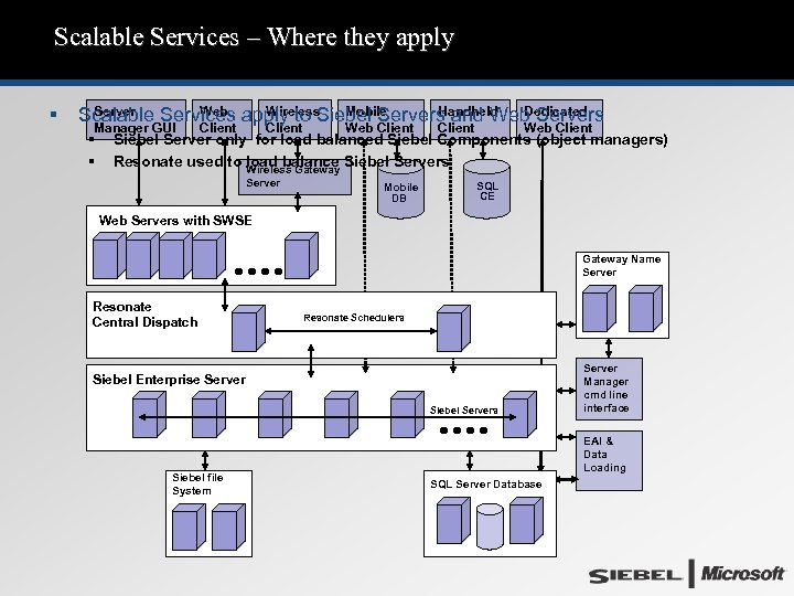 Scalable Services – Where they apply § Server Web Wireless Mobile Handheld Dedicated Scalable