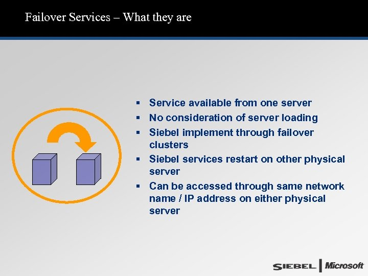 Failover Services – What they are § Service available from one server § No
