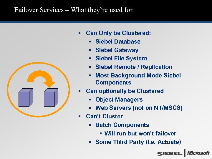 Failover Services – What they're used for § Can Only be Clustered: § Siebel