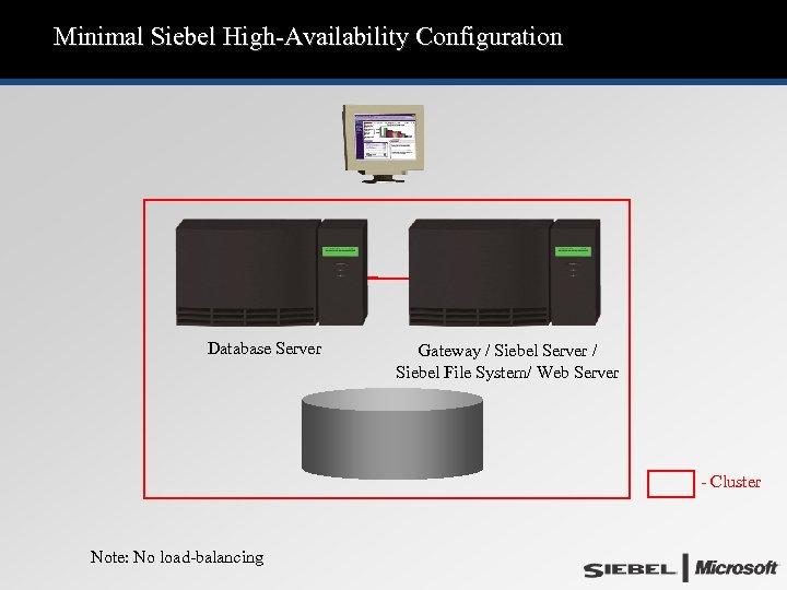 Minimal Siebel High-Availability Configuration Database Server Gateway / Siebel Server / Siebel File System/