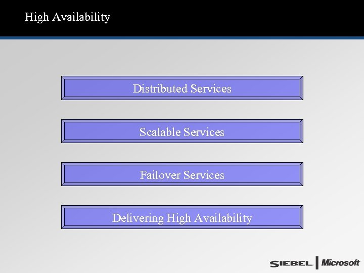 High Availability Distributed Services Scalable Services Failover Services Delivering High Availability