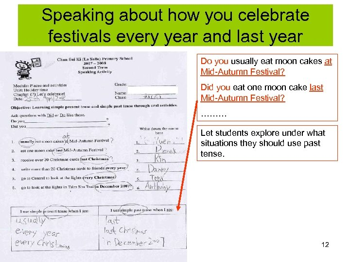 Speaking about how you celebrate festivals every year and last year Do you usually