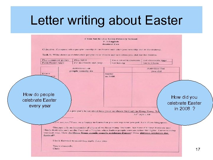 Letter writing about Easter How do people celebrate Easter every year How did you
