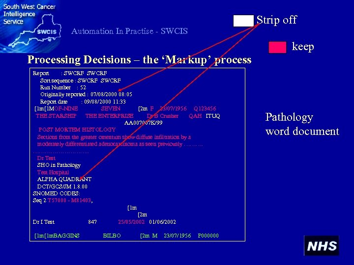 Automation In Practise - SWCIS Strip off keep Processing Decisions – the 'Markup' process