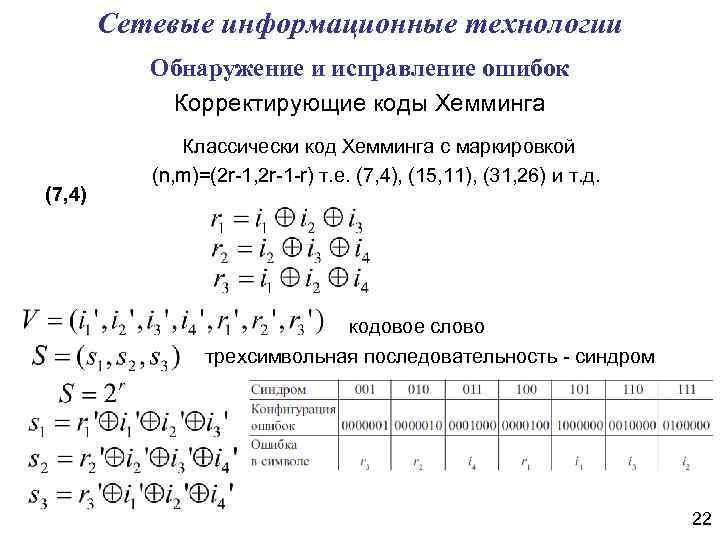Сетевые информационные технологии Обнаружение и исправление ошибок Корректирующие коды Хемминга (7, 4) Классически код