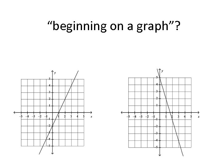 """""""beginning on a graph""""?"""