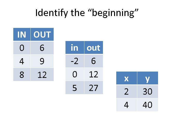 """Identify the """"beginning"""" IN OUT 0 6 4 9 8 12 in out -2"""