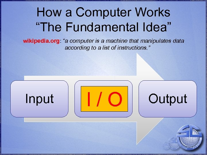 """How a Computer Works """"The Fundamental Idea"""" wikipedia. org: """"a computer is a machine"""